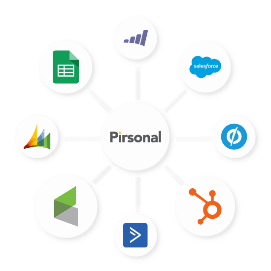 Personalized Videos Integrations with Pirsonal