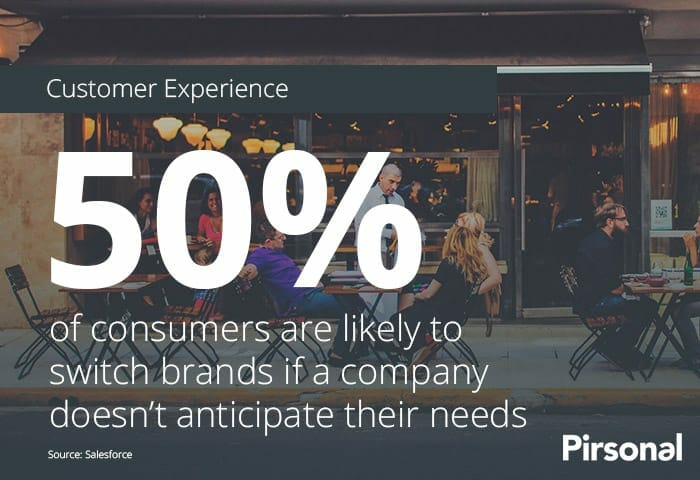 Customer Engagement To Drive Loyal Clients