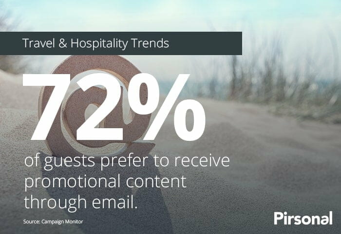 Email Marketing Stats for Guest Engagement in the Hospitality Industry